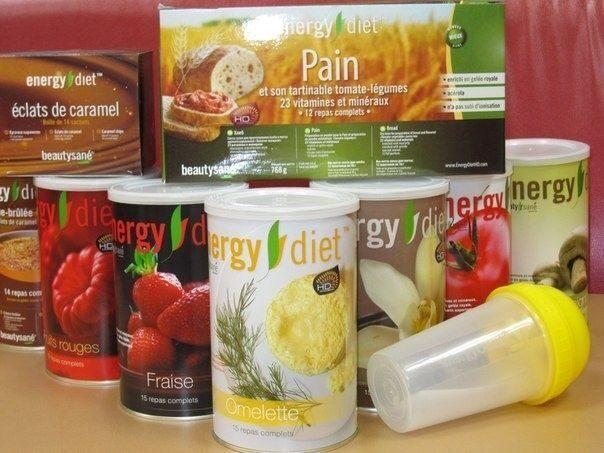питание для быстрого похудения к лету